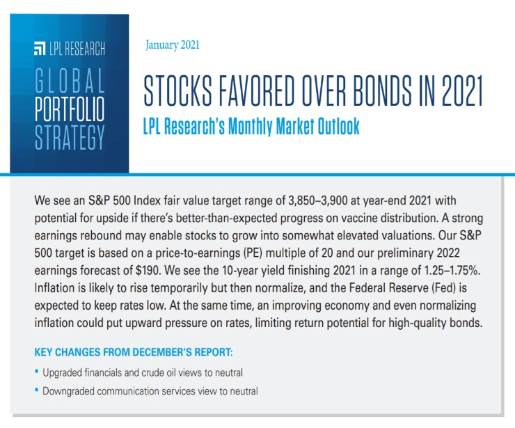 Global Portfolio Strategy | January 12, 2021